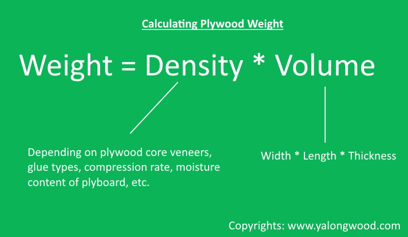 plywood weight calculation