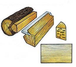 quarter slicing veneer