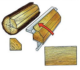 rift cut veneers
